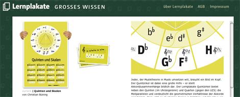Screenshot der website Lernplakate, Plakat Quinten und Skalen