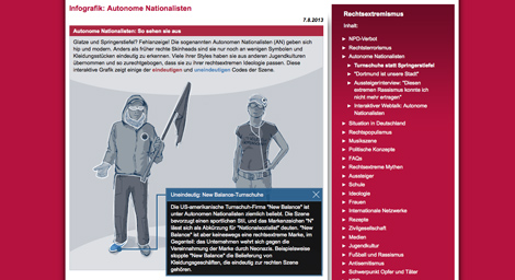 Screenshot Interaktive Grafik ›Autonome Nationalisten‹