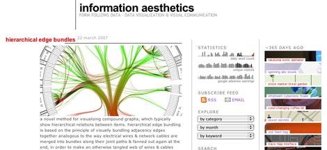 infosthetics.com